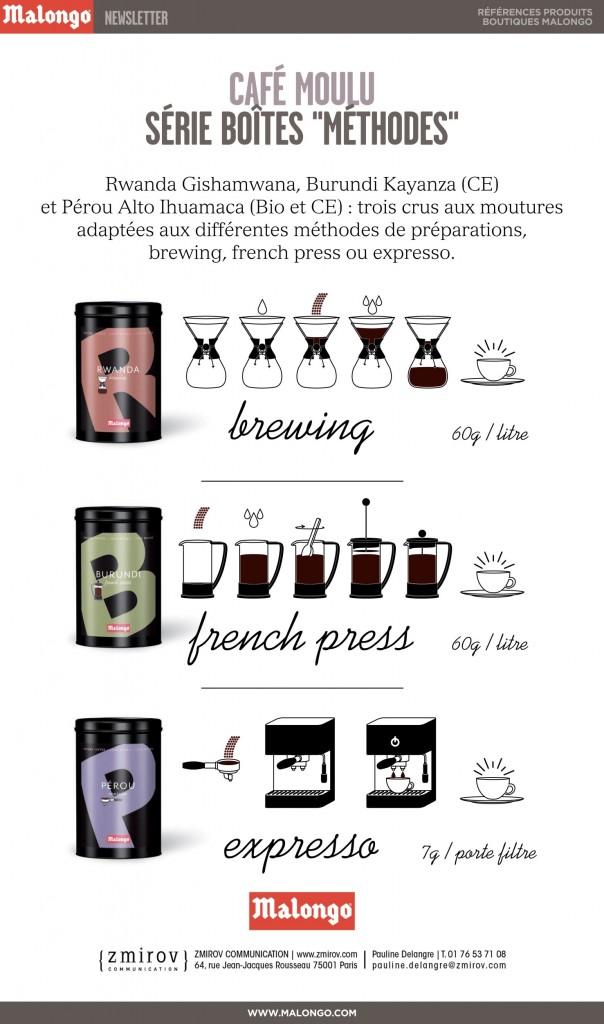 Malongo innove avec ses cafés adaptés pour chaque méthode d'extraction…