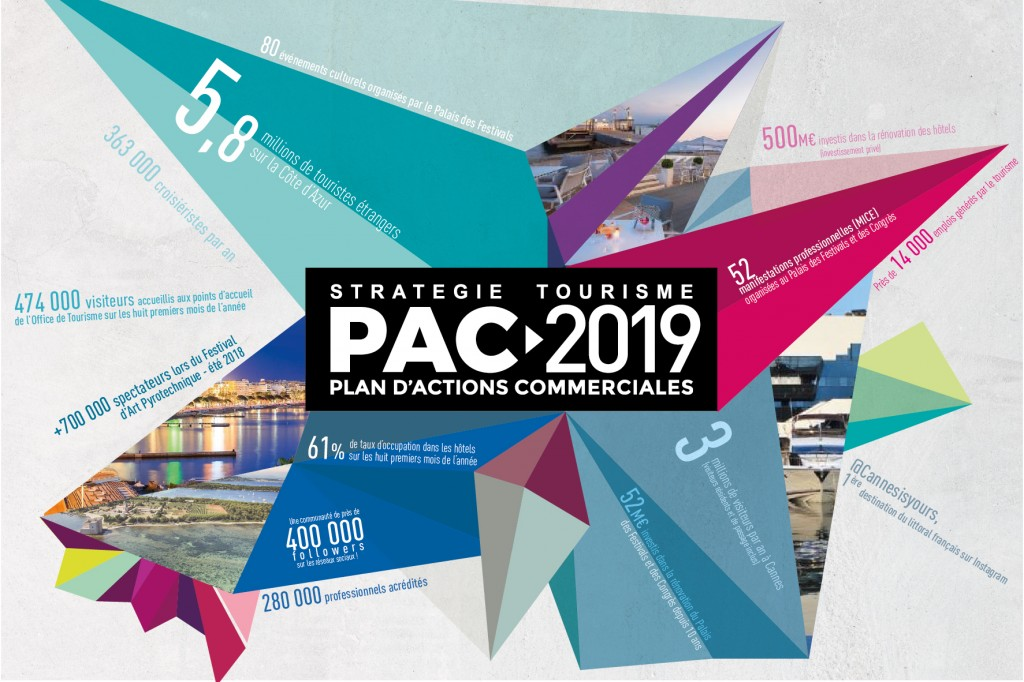 Cannes : Plan d'Actions Commerciales 2019…